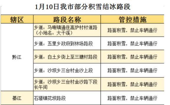 重庆黔江綦江仍有道路积雪结冰 交巡警提醒谨慎驾驶