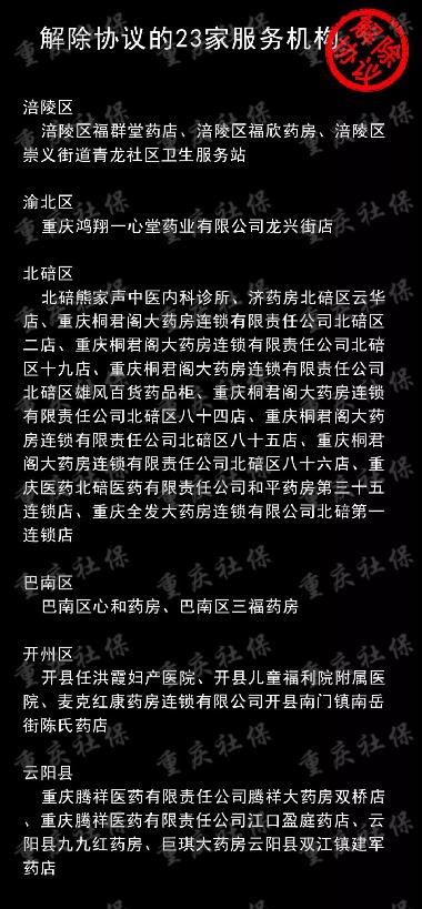 重庆人注意:这些药房诊所不能用医保了 这些人被取消特病资格