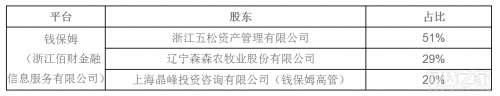 钱保姆再度易主、内蒙古城投被要求退出互金行业