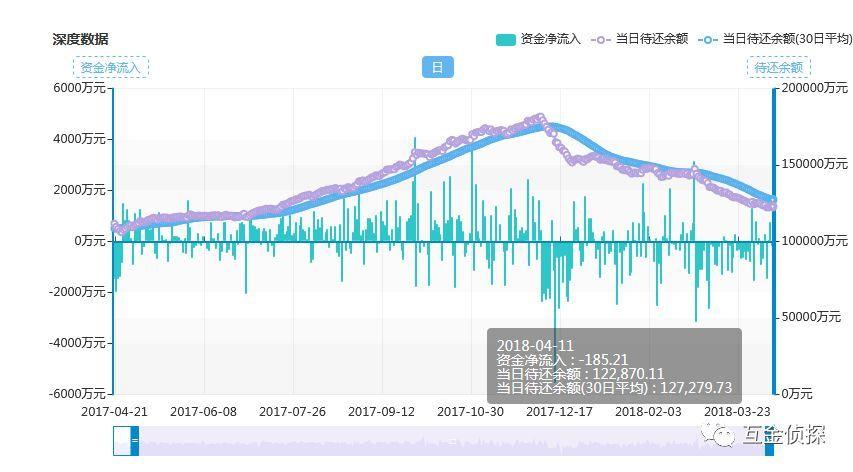 惊!浙江人众金服用壳公司融资3亿,套路比e租宝还深