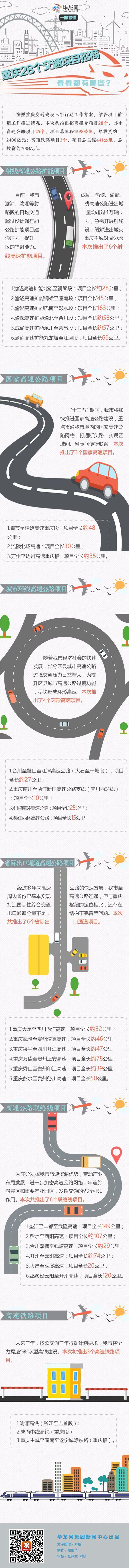 【在行动】25条高速3条高铁在招商 重庆交通将大变样(附图)