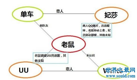 电竞女神赵梦玥夹腿门事件,卢老爷很生气(www.souid.com)