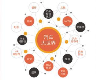这家北京现代4S店或许就是下一个网红景点
