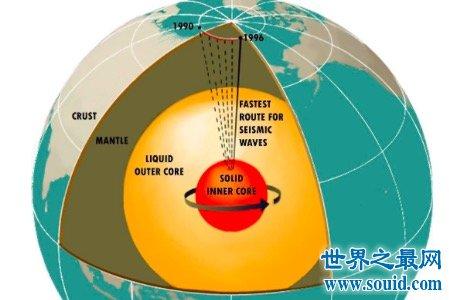 地球物理学专业类目排行和就业前景与高校排名等最全面信息大集合(www.souid.com)