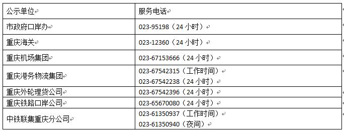 """通关流程更高效透明 重庆口岸全面推行""""三公示""""制度"""