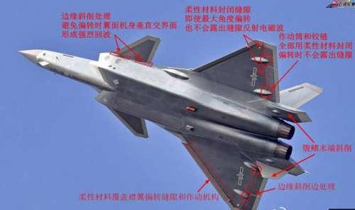 详细高清大图对比歼20和美国F22,看后秒懂,不得不服