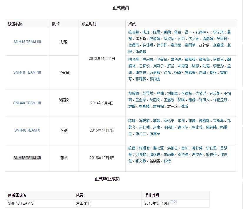 snh48所有成员名单 nh48成员三大美女,揭snh48所有成员名单