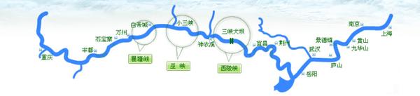 三峡是哪三峡  ,分别为瞿塘峡、巫峡、西陵峡