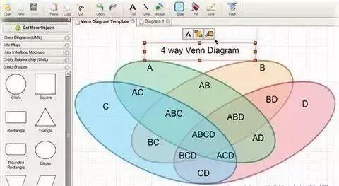 作图软件有哪些 9款在线作图工具:那些可以替代Visio的应用
