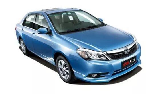 质量好油耗低的国产车 最省油的3款国产车,最后一款省出了世界记录!