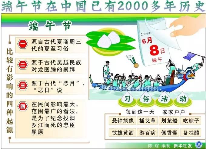 端午节的由来与传说 端午节的起源与传说