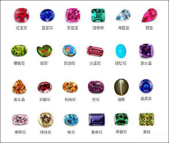 宝石的颜色 彩色宝石颜色分类,终于认清了~