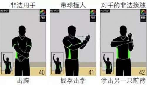篮球裁判手势图解:篮球规则和裁判手势全套图解