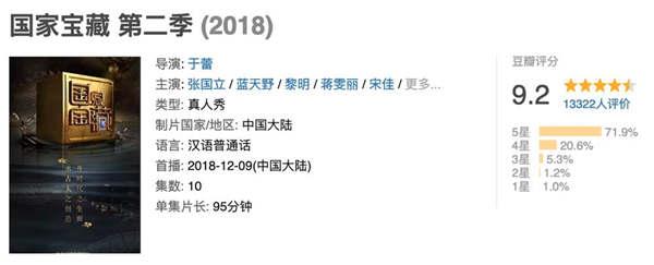 """黄圣依担当""""国家宝藏""""特展讲解员 春节持续霸屏"""