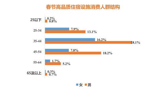 春节旅游消费热度TOP10城市出炉 看你家乡上榜了吗