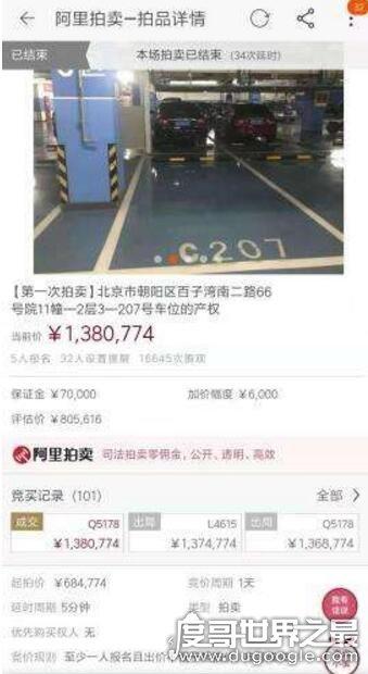 """天价停车位138万,居民回应:""""很正常的价格""""(房子12万/平)"""