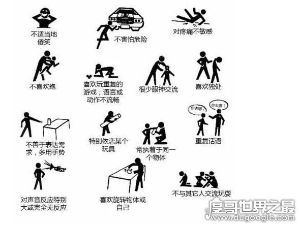 自闭症的表现有哪些,孩子有这几种表现的家长要注意了