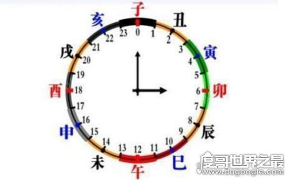 古时候的中子时是几点到几点?指23:00-1:00(附时辰对应表)