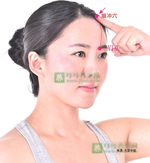 眉冲穴位位置图