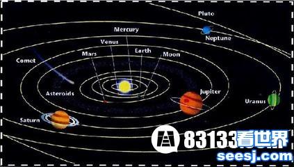 宇宙奥秘:太阳系八大行星你知道多少?