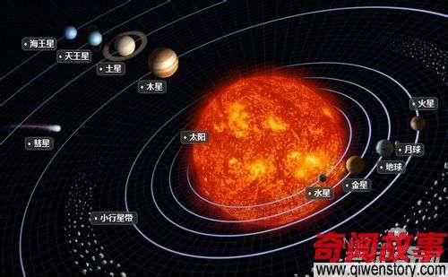 2030年太阳将进入休眠,冰河期怎么办_0