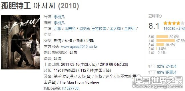 10部zuì好看的韩国黑帮电影推荐,《新世界》豆瓣8.7分居榜首