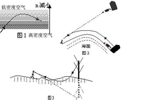 中国古代有海市蜃楼吗济南惊现海市蜃楼是怎么回事