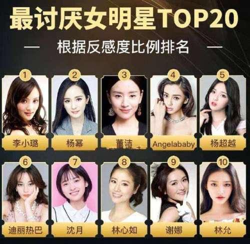 女明星反感度排名杨幂第二杨超越迪丽热巴上榜第一你猜到了吗
