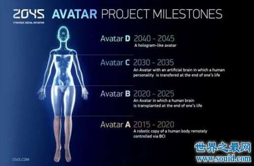 永生计划会成功吗,将人类思维移植进机器人体内