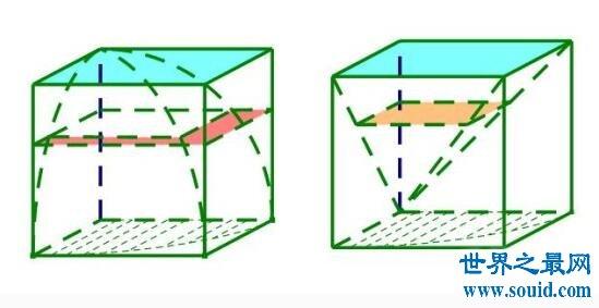 牟合方盖是什么,古人计算球体体积的方法